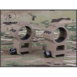 Ringoberteil 30mm (2er Set) mit Schienenwüste (Emerson)