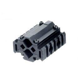 CYMA Rail Montage sur Canon Externe (Cyma GH0006) AC-CMGH0006 Accessoires