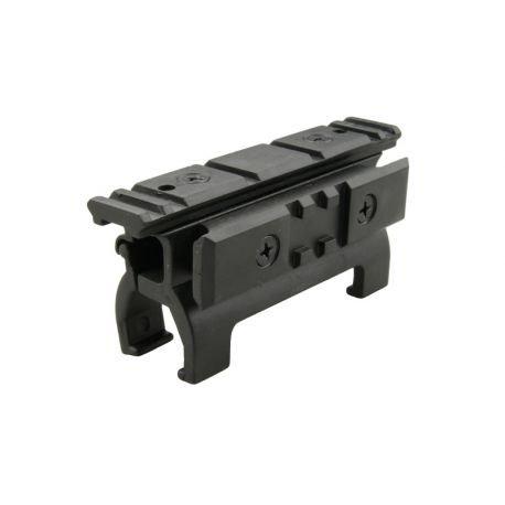 Rail MP5 / G3 Rehausseur Metal (Well)